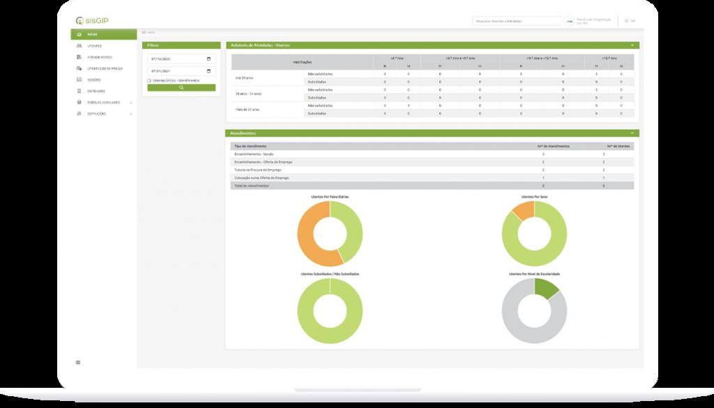 sisGIP | Software de gestão para GIP
